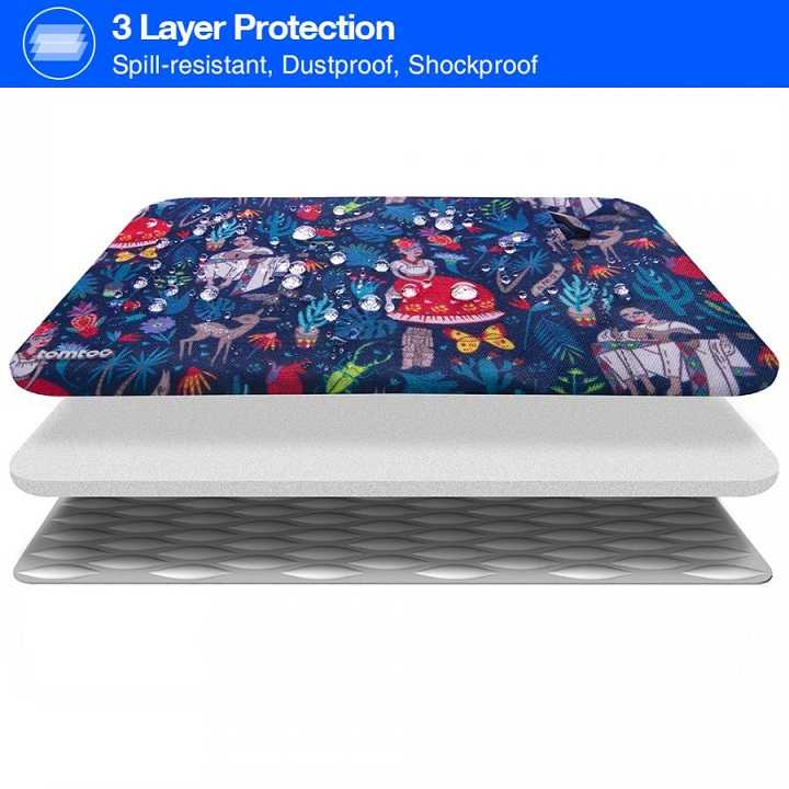 Túi Chống Sốc TOMTOC (USA) 360° A13 Cho Laptop Macbook Pro 15/ 16 inch